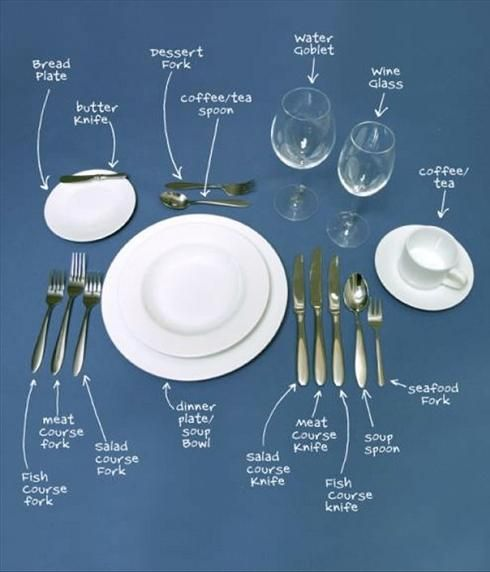Useful place setting diagram & Useful place setting diagram | Kitchen u0026 Bath Accessories ...