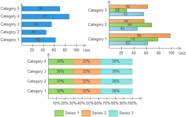Analyze Data Visually In Bar Charts For Better Effect Use Free And Featured Bar Chart Examples To Get Started As Quickly As Poss Chart Bar Chart Data Analysis