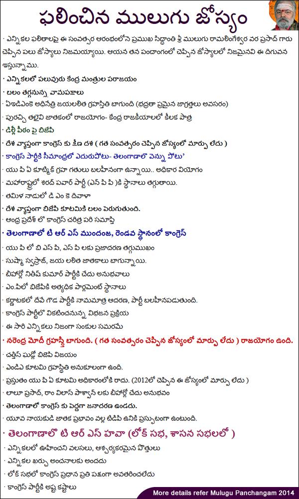 how to learn astrology in telugu