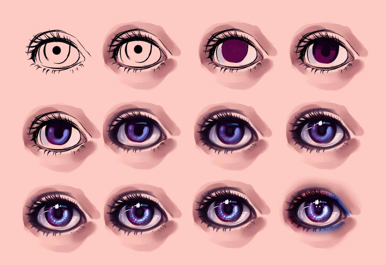 Digital Eye Tutorial View Gallery Featured in Groups Not