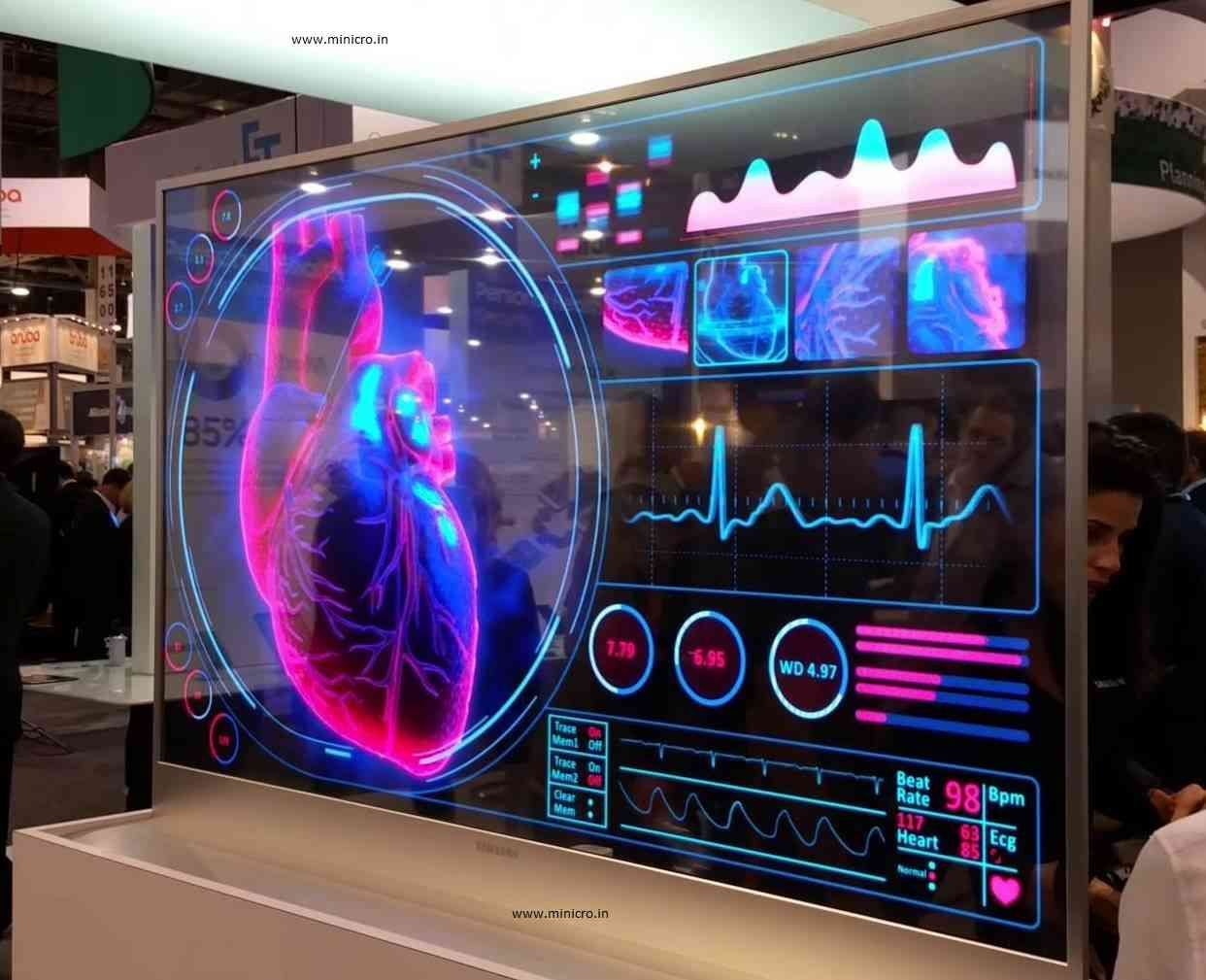 Global United States European Union And China Transparent Oled Displays Market Research Report 2019 2025 24 Market Reports Futuristic Technology Futuristic Digital Signage