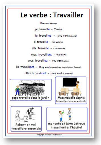 French ER Verb - Travailler - School Poster with