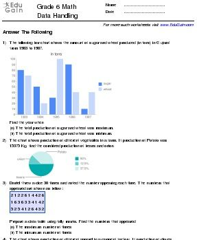 grade 6 data handling worksheets pdf - Google Search ...