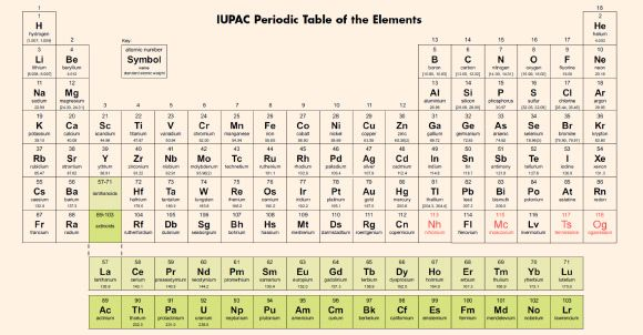 Nihonium, Tennessine, Oganesson, Moscovium Four New Chemical - new periodic table of elements hd
