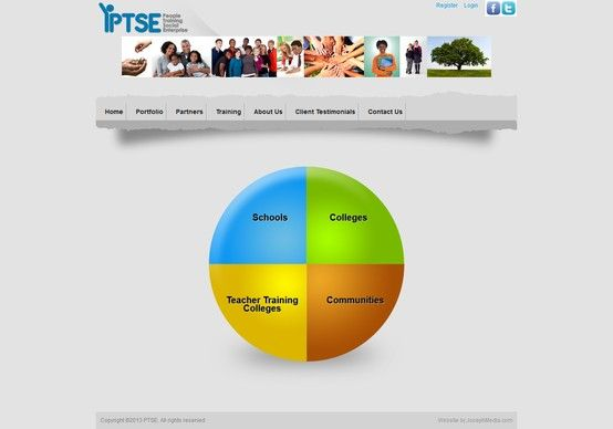 Education plaform to help the youth - PTSE