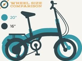 Citizen Bike Folding Bike Comparison Chart Bike Folding Bike