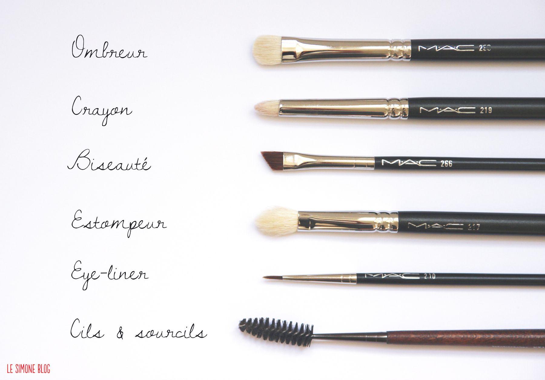 pinceaux maquillage yeux pinceau makeup et aprentissage makeup pinterest pinceau. Black Bedroom Furniture Sets. Home Design Ideas
