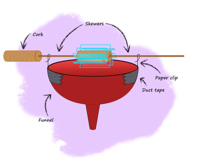 Renewable Energy Project For Kids Power From Water Science Fun