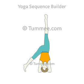 pin on yoga poses for hips