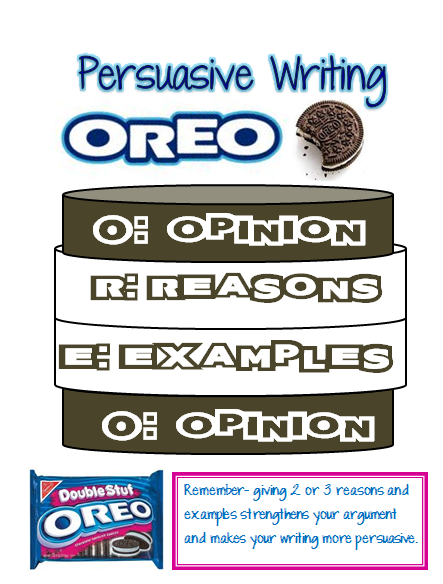 How should Persuasive writing be?