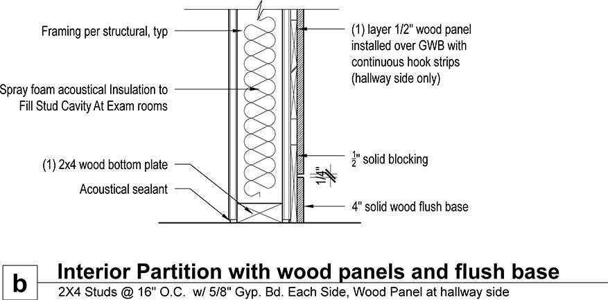 Volumes Projects Uptown Family Vision Drawings Sheets A5 2 Dwg Wood Panel Walls Wall Paneling Wall Panel System