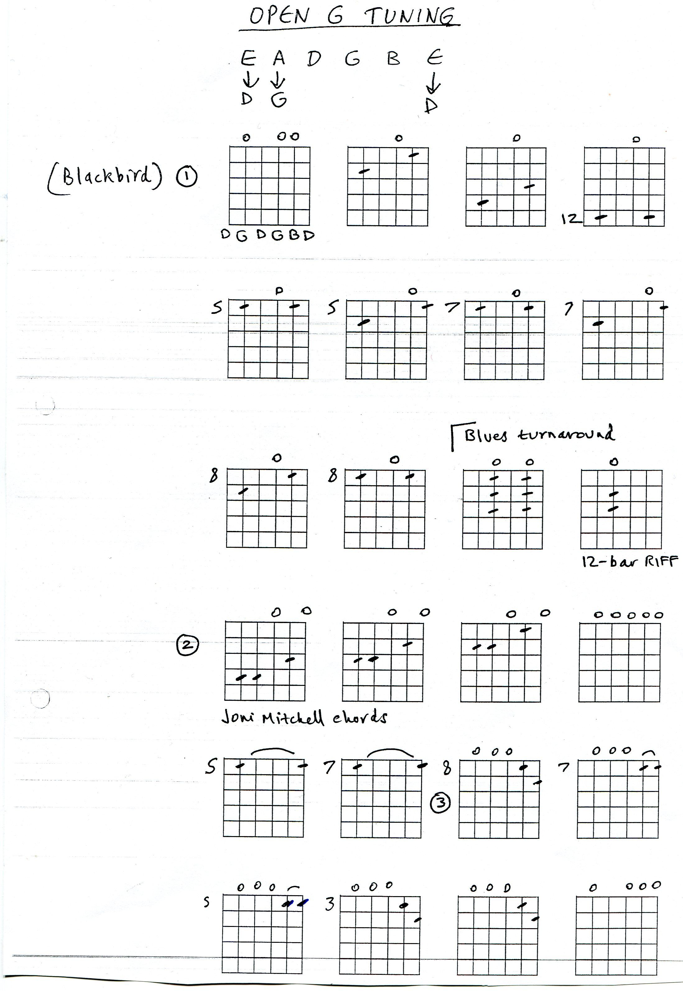 Open G Chord Voicings Wiring Diagrams