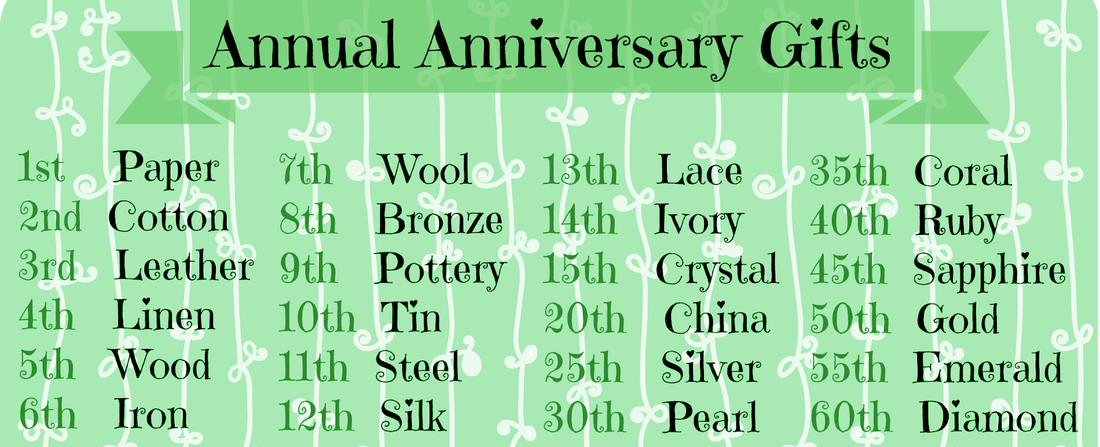 11th Anniversary Meaning Related Keywords Amp Amp