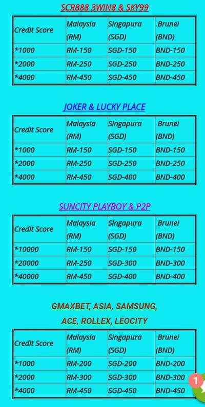 pendaftaran baru minimum RM100 = 500 credit untuk sebarang game