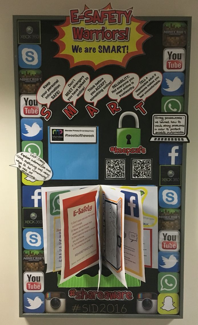E Safety Staying Smart Online Ks2 Esafety Smartrules Computer Lab Decor Classroom Displays School Displays