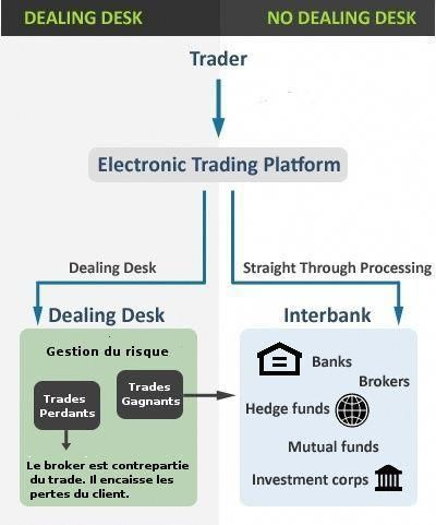 Trading & networking seminar forex a cfd v praze