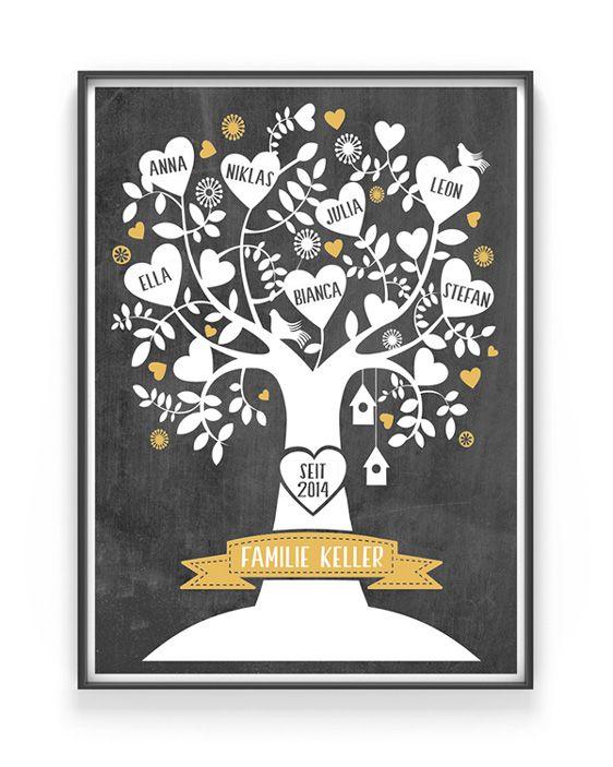 Familien Stammbaum Poster, Mit Der Möglichkeit Selber Online Eigene Texte  Einzufügen Wie Z.B Namen,