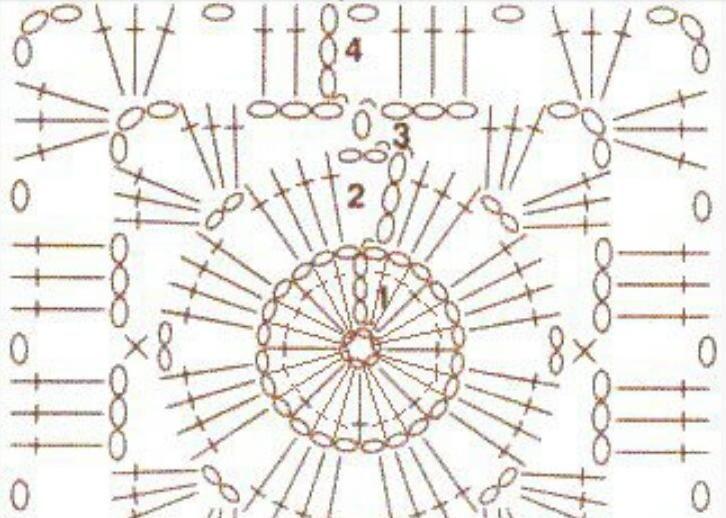 Crochet easy granny square chart   ganchillo   Pinterest   Ganchillo ...