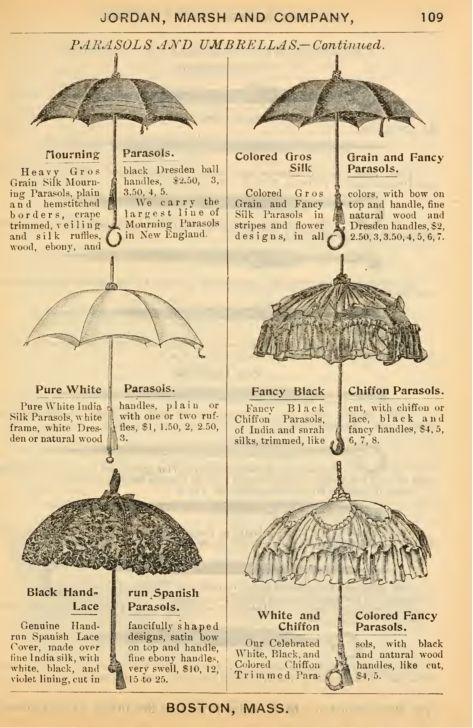 Victorian Parasol and Lace Umbrellas | Lace parasol, Lace ...