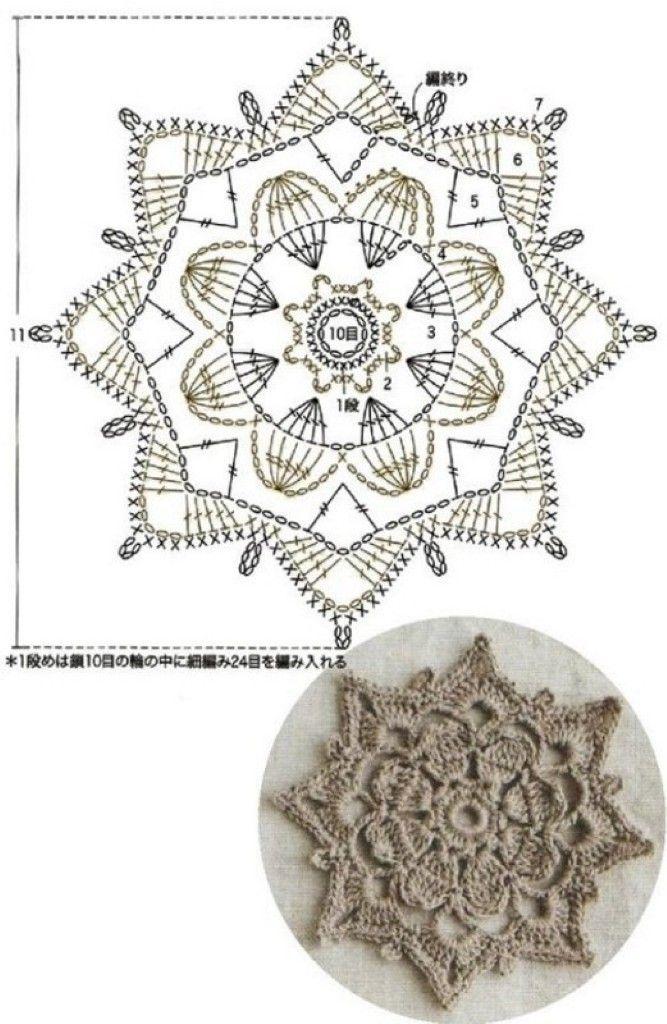 Pin de Emy Pazols en Circulos crochet | Pinterest | Atrapasueños ...