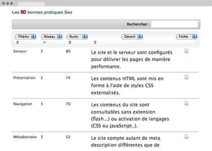 http://checklists.opquast.com/fr/ checklist qualité web