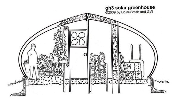 do it yourself solar heated greenhouse plans