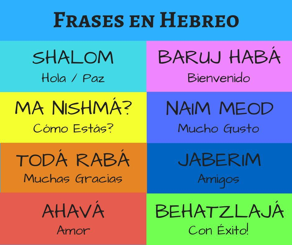 Israel En Español At Israelinspanish Twitter Frases
