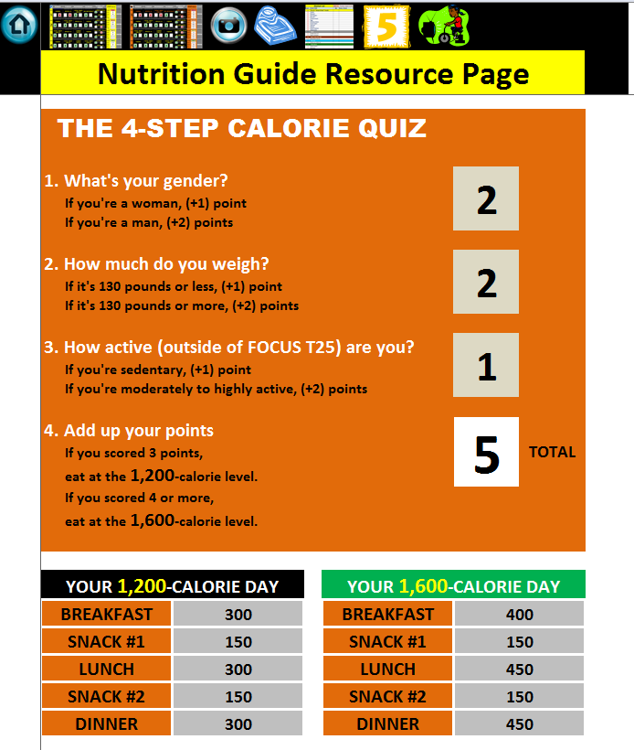 Calculating your focus t25 diet this is 007 stuff! | rippedclub.