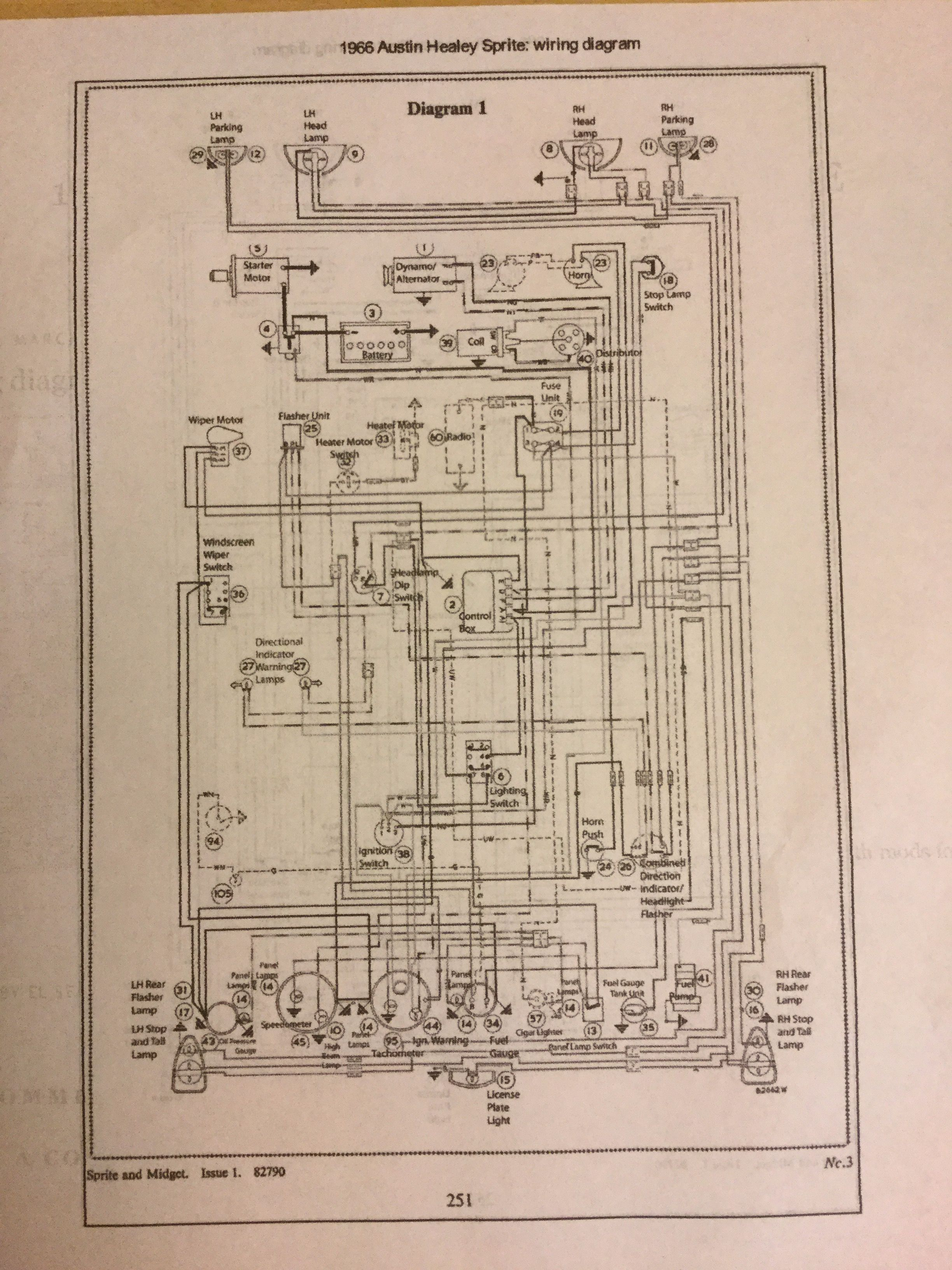 hight resolution of austin healey bugeye sprite wiring diagram simple wiring schema wiring house home austin healey fuel gauge wiring diagram