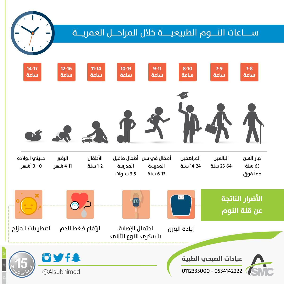 Pin On Medical Orientation