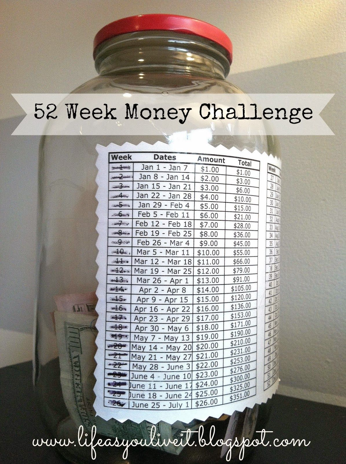 life as you live it: 52 week money savings challenge | great diy and