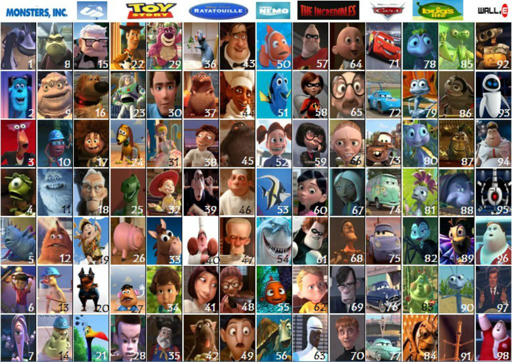 pixar movie with gay character