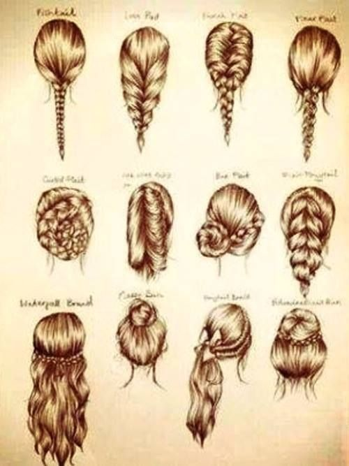 Wondrous 1000 Images About Hair Ideas On Pinterest Updos Bun Updo And Short Hairstyles Gunalazisus