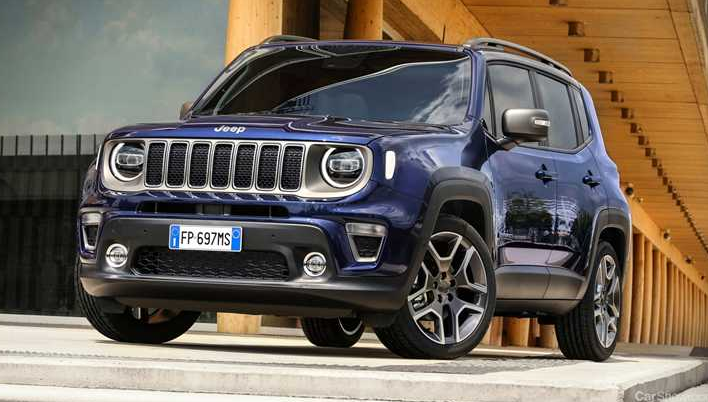 2020 Jeep Renegade Limited Edition Specs Engine Price Mobil