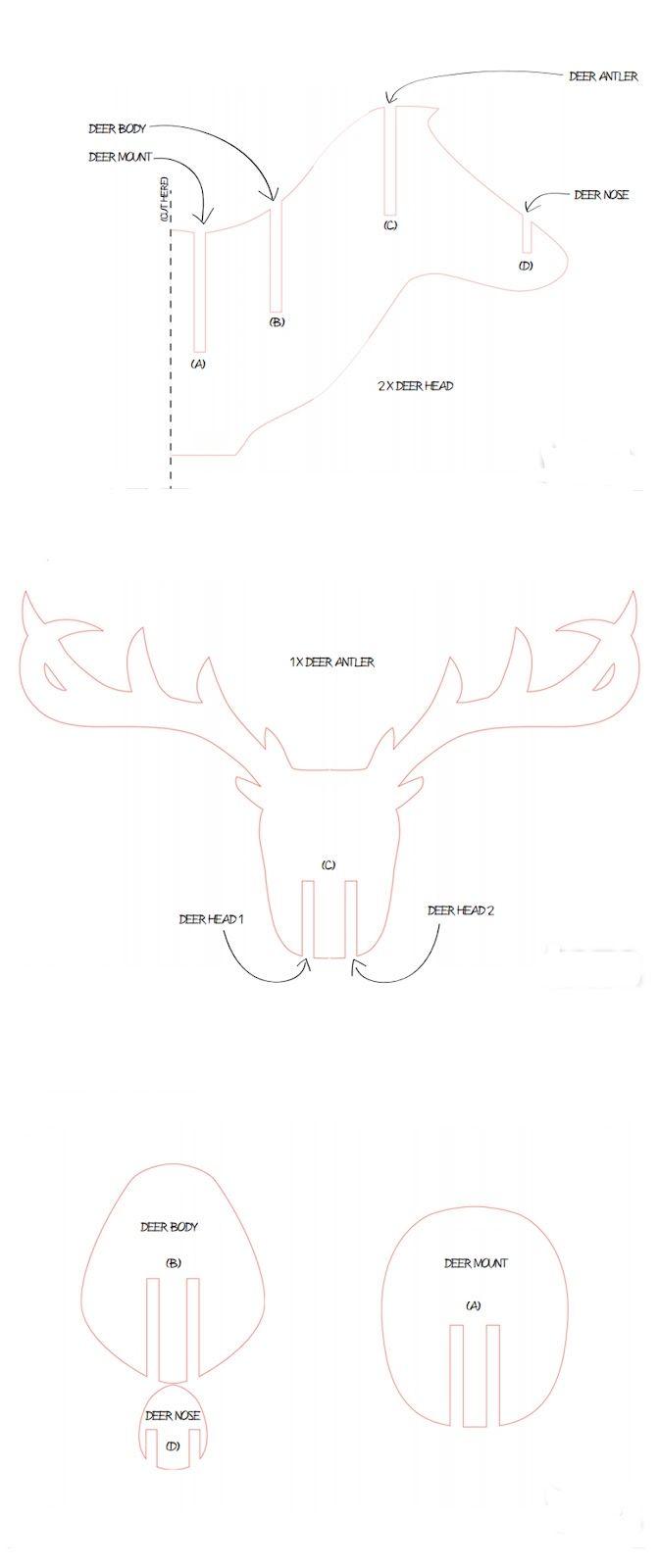 Shopping vs DIY II - Trofeos de caza | cabezas | Pinterest ...