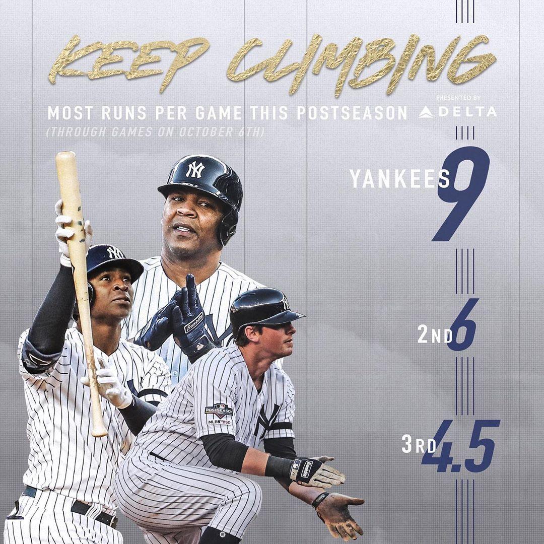 New York Yankees We Hit The Ground Running New York Yankees Yankees Mlb American League