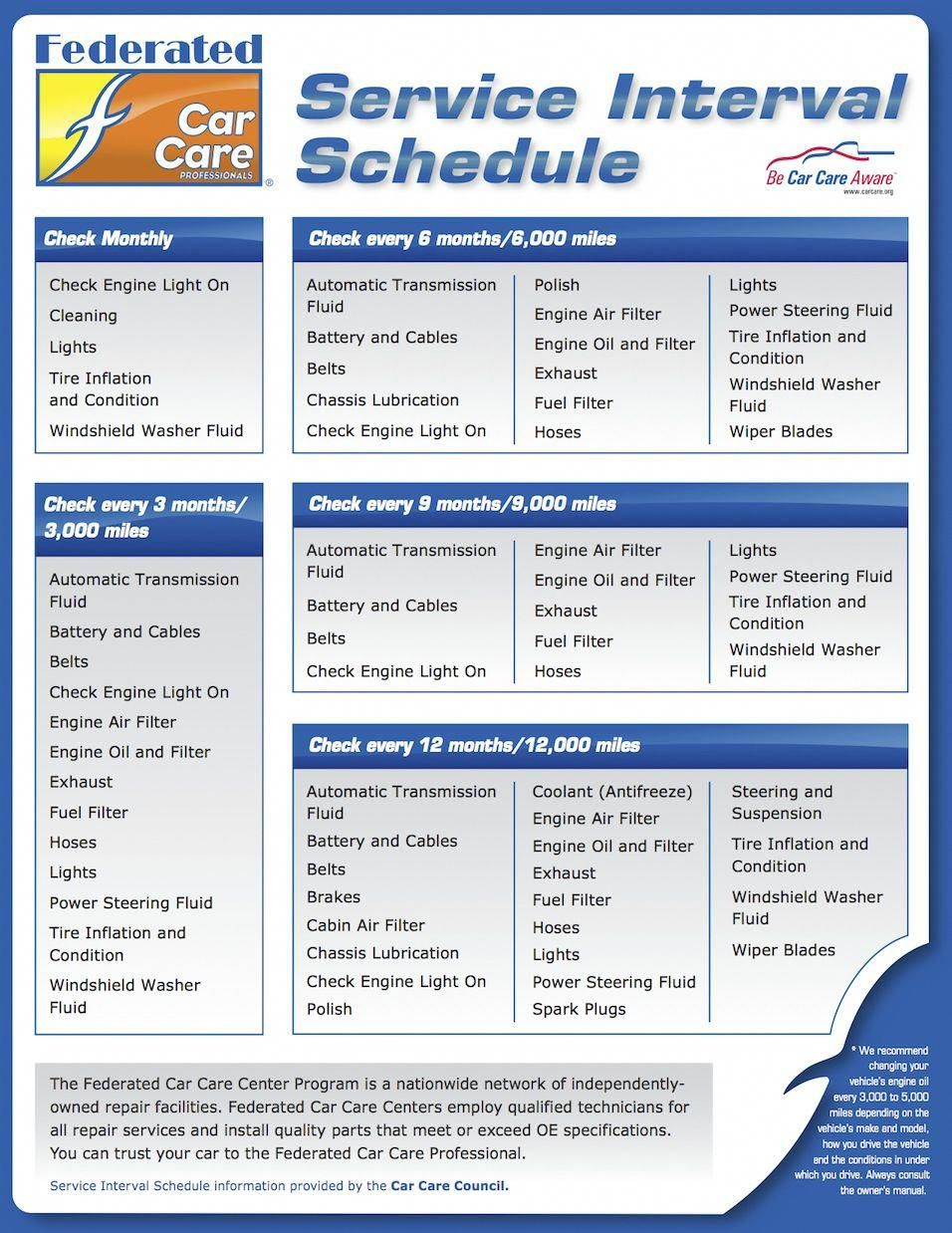 Car Maintenance Schedule Car Maintenance Car Care Repair And Maintenance