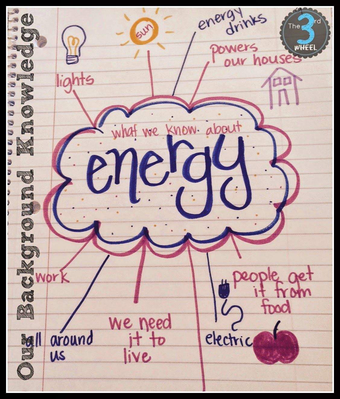 Workbooks solar energy worksheets for kids : Science Saturday: Energy | Outlines, Activities and Students
