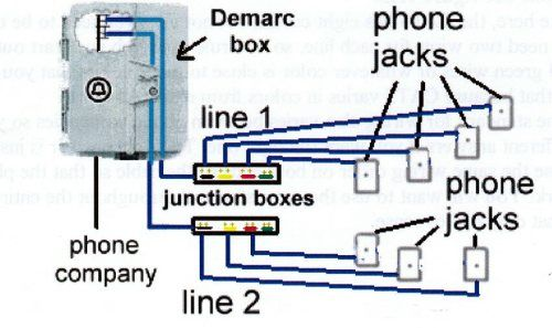 Residential Phone Wiring  With Images
