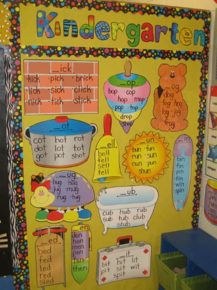 Family bulletin boards on pinterest for Family display board ideas