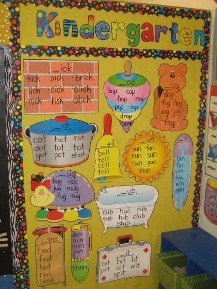 Innovative Classroom Displays ~ Teaching kids to rhyme inspiring ideas pinterest
