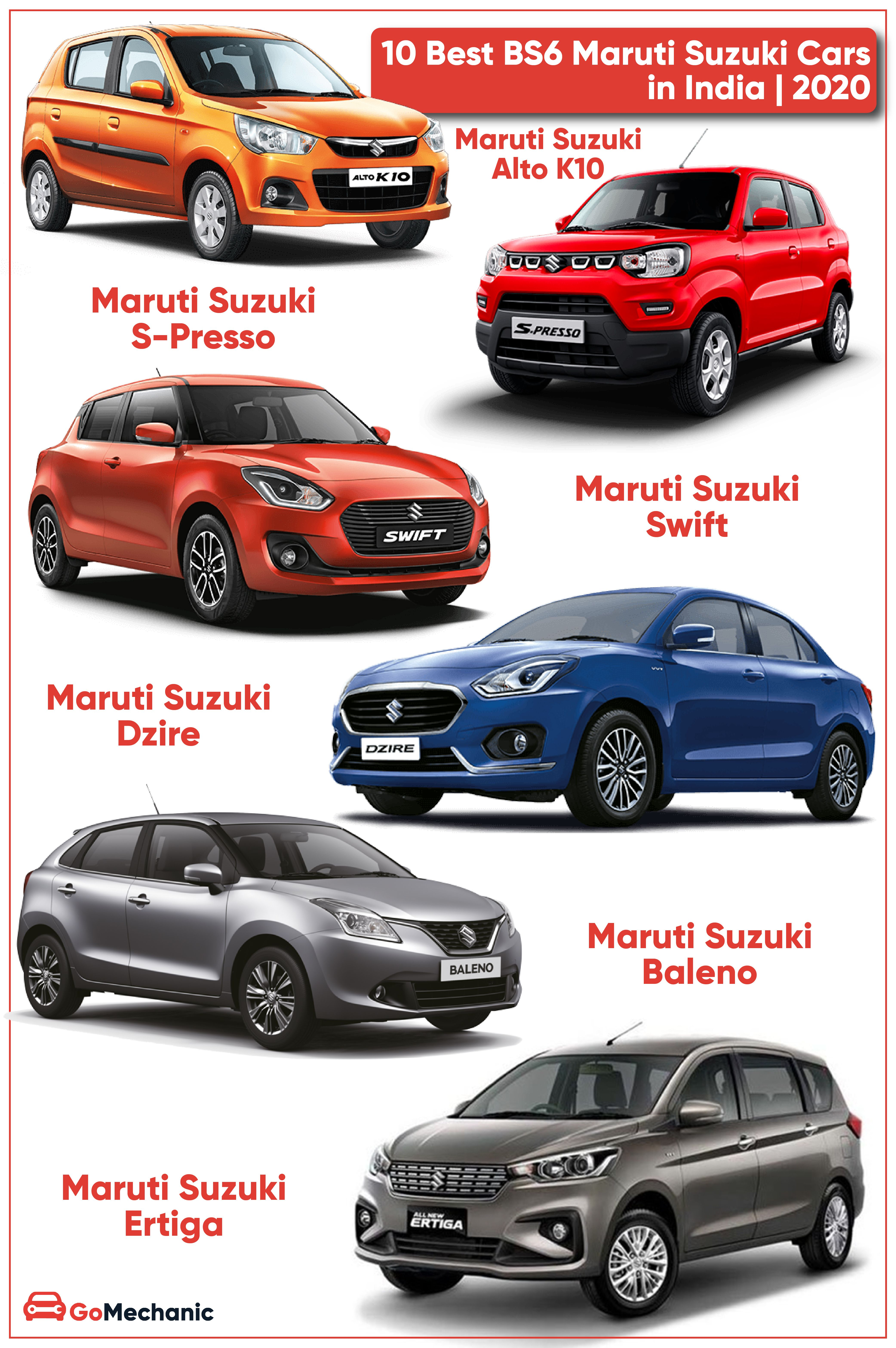 10 Best BS6 Maruti Suzuki Cars in India You Can Buy Right