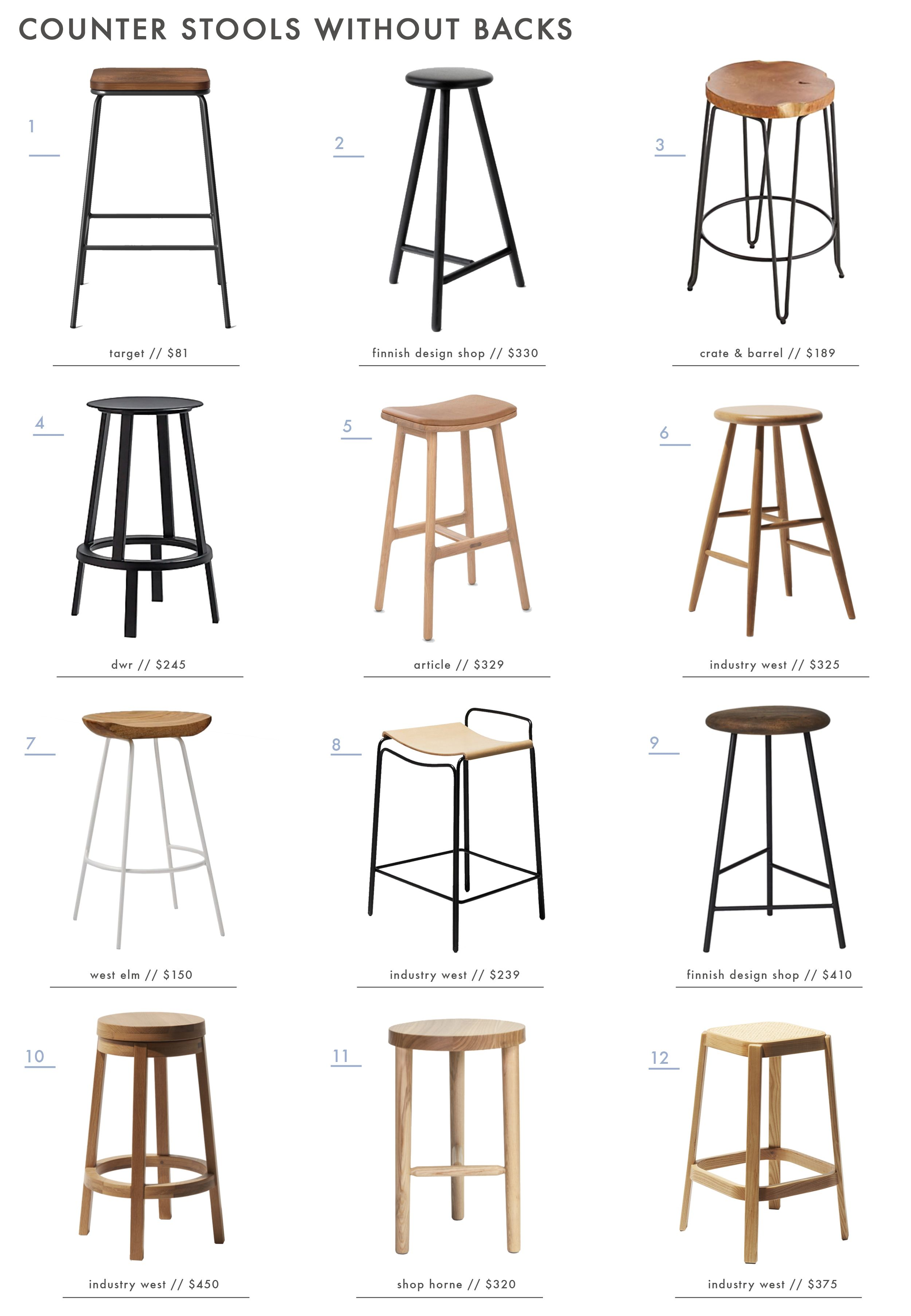 Emily Henderson Mountain Fixer Kitchen Counterstools No Backs 01 Counter Stools Kitchen Bar Design Stool