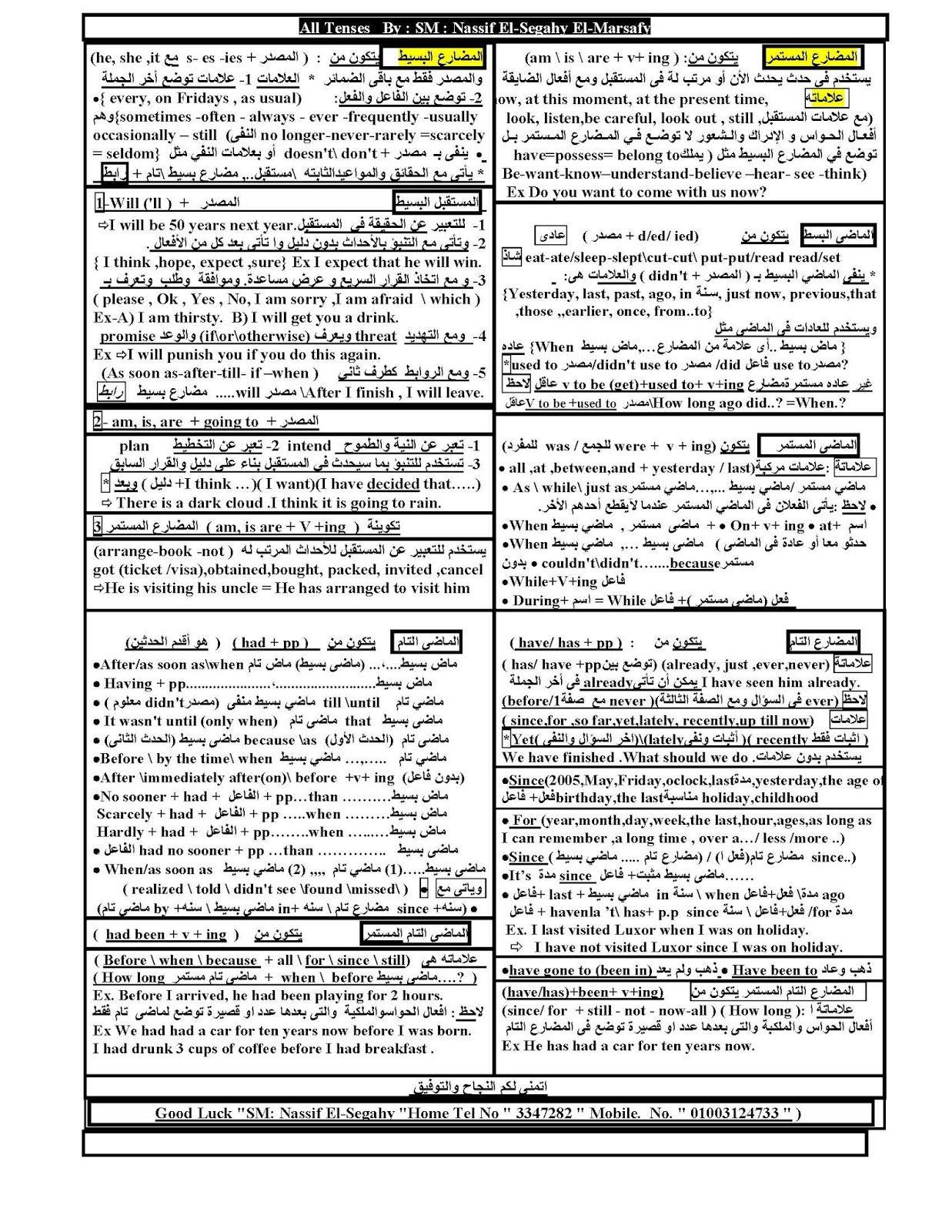 ازمنة اللغة الانجليزية كاملة فى ورقة واحدة English Language Learning Language English Language