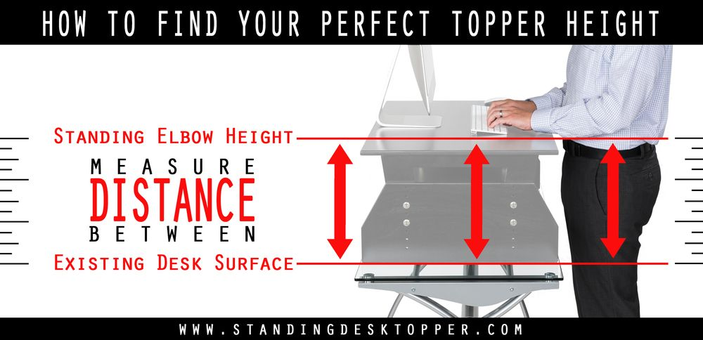 How to find your perfect topper height We have Standing Desk