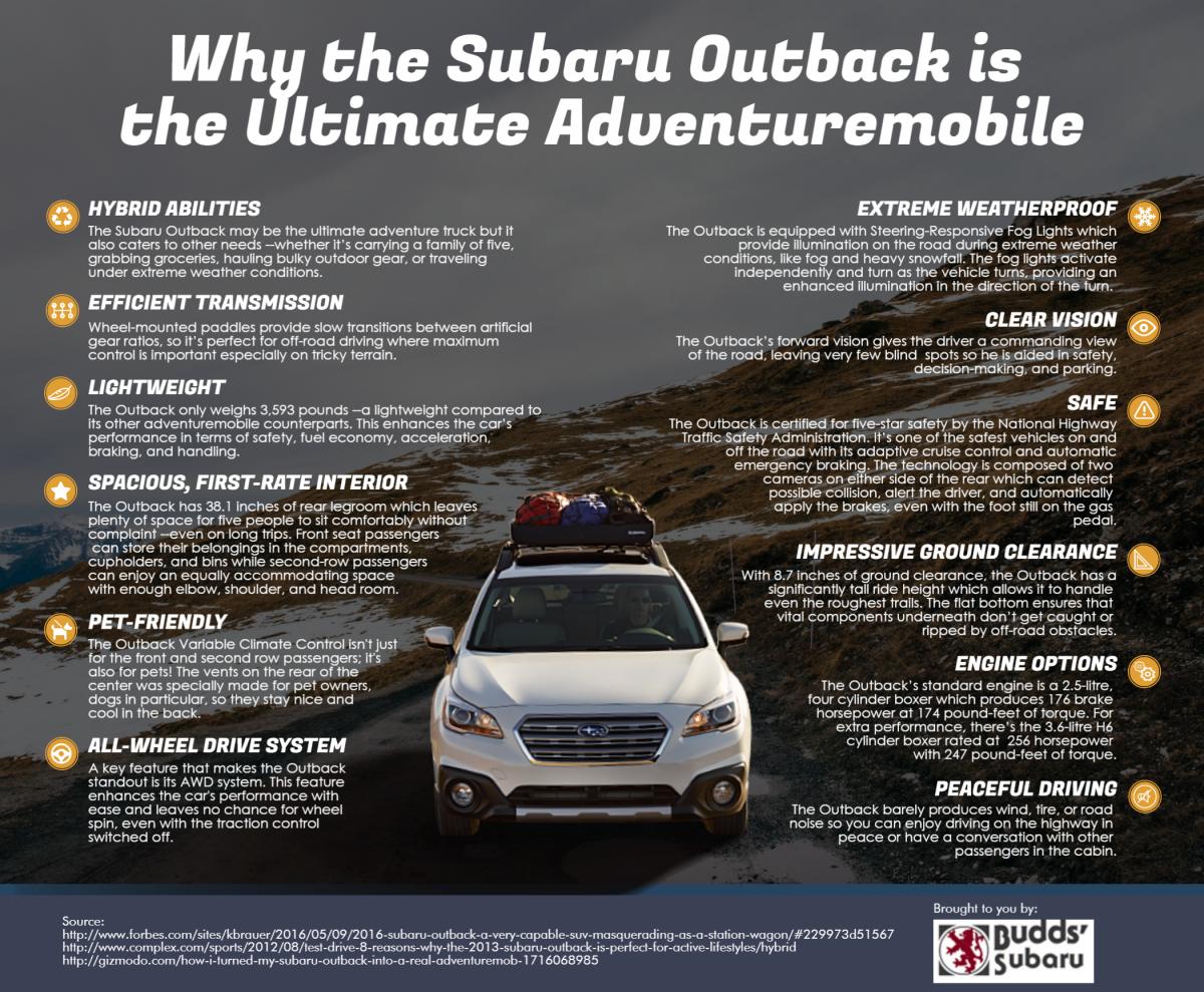Infographic-Subaru-Outback   Subaru   Subaru outback, Subaru