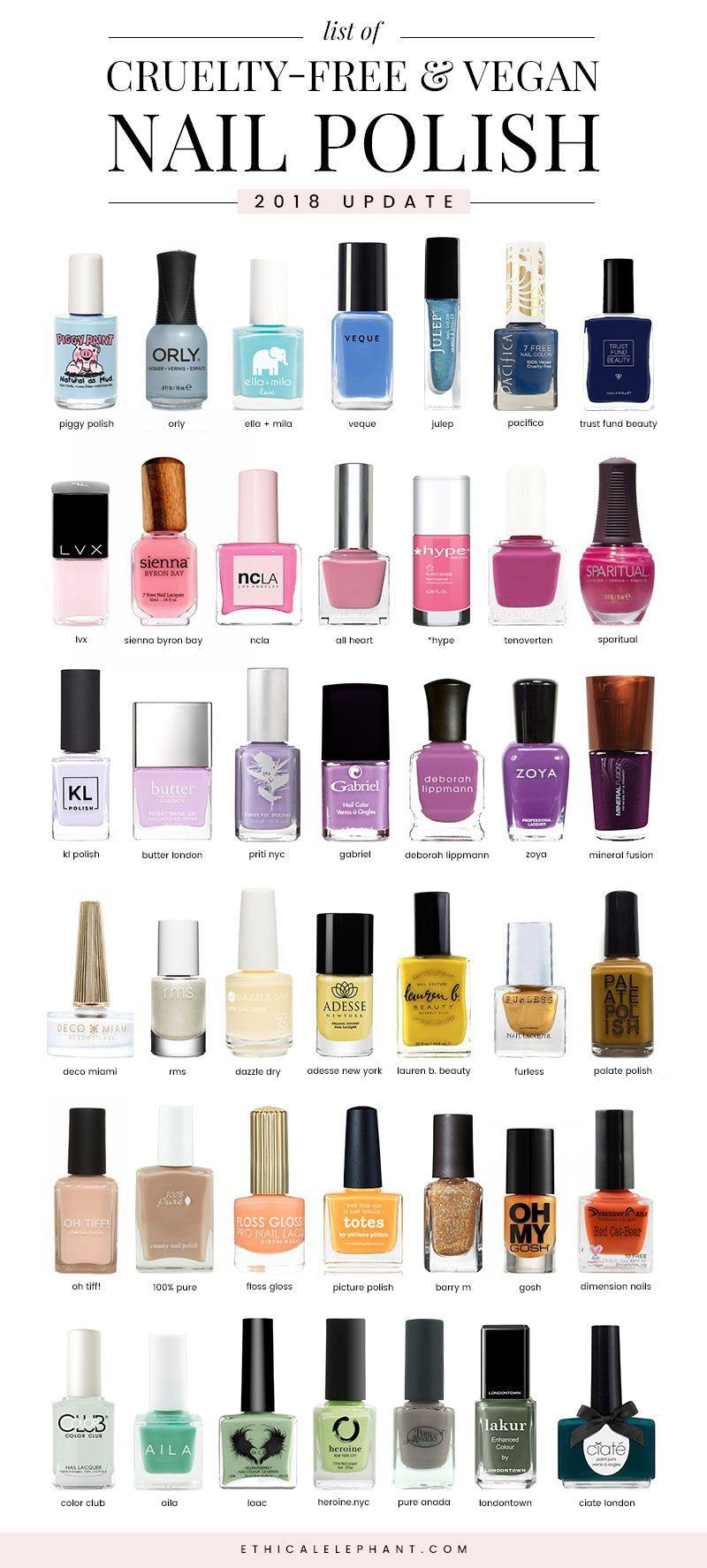 Ultimate List Of 70 Cruelty Free Vegan Nail Polish Brands Vegan Nail Polish Best Nail Polish Brands Nail Polish Brands