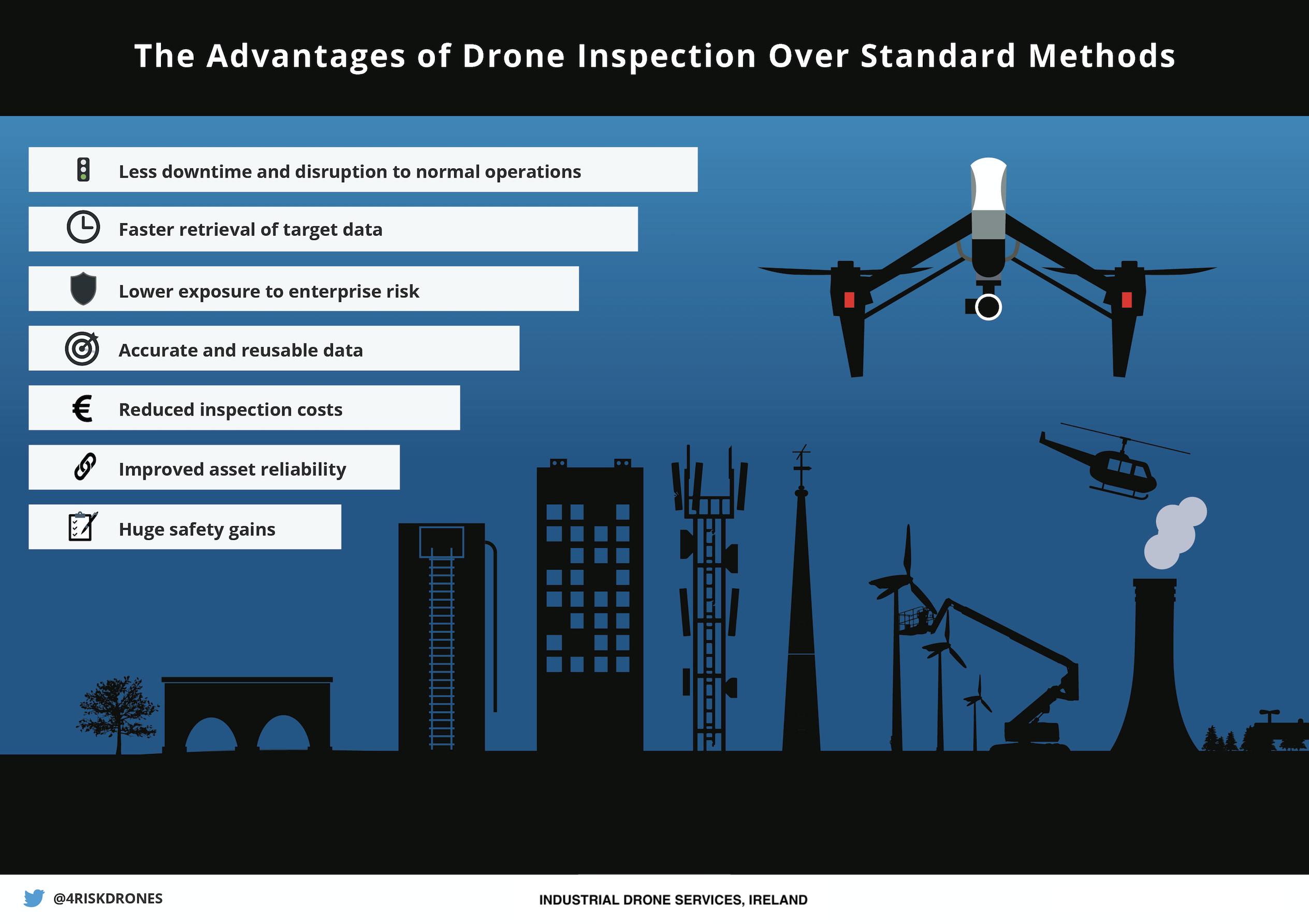 Industrial UAV Inspection #drone #telecommunications #bridge ...