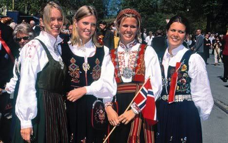 How Do People Dress in Norway