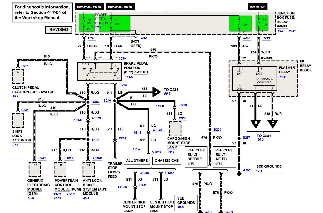 f87e6af97028a677266ec26c4b8b9012 turn signal wiring diagram diagram pinterest 2012 f350 wiring diagram at nearapp.co